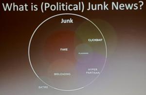 Junk News